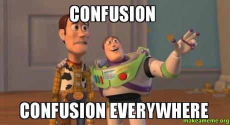 confusion-confusion
